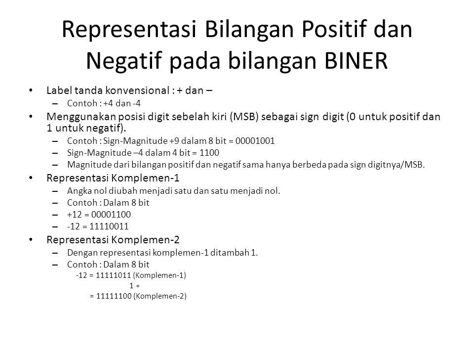 Representasi Bilangan Positif dan Negatif pada bilangan BINER