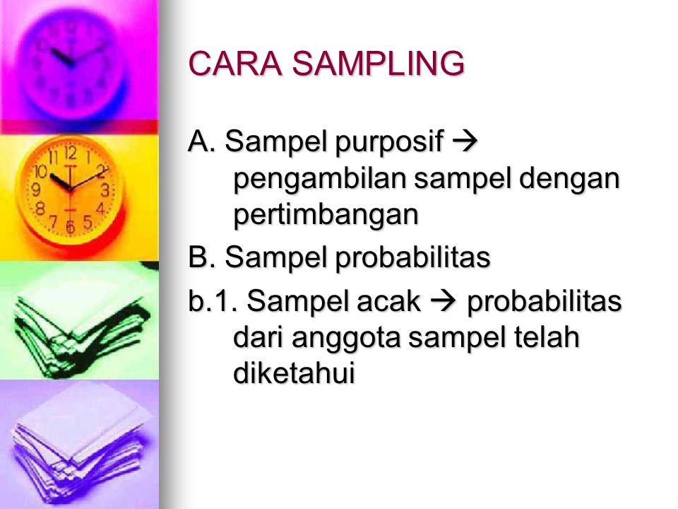 CARA SAMPLING A. Sampel purposif  pengambilan sampel dengan pertimbangan. B. Sampel probabilitas.