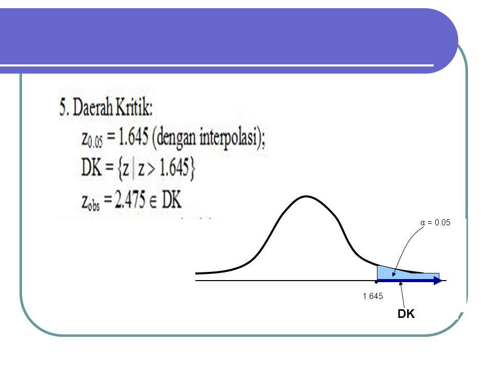 α = 0.05 • 1.645 DK