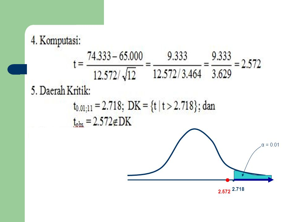 α = 0.01 • 2.572 • 2.718