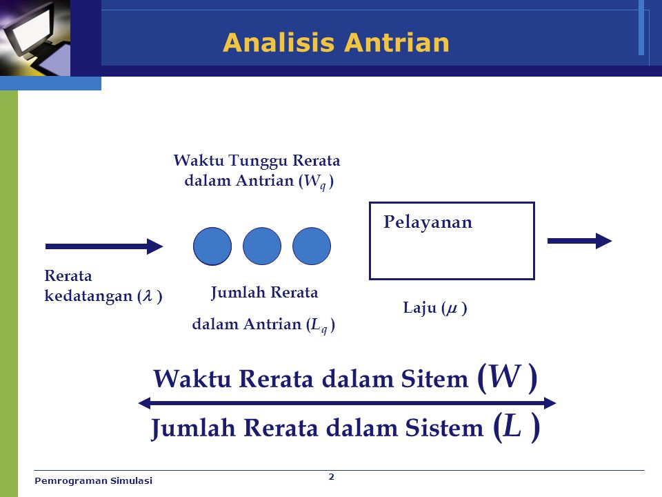 Waktu Rerata dalam Sitem (W ) Jumlah Rerata dalam Sistem (L )