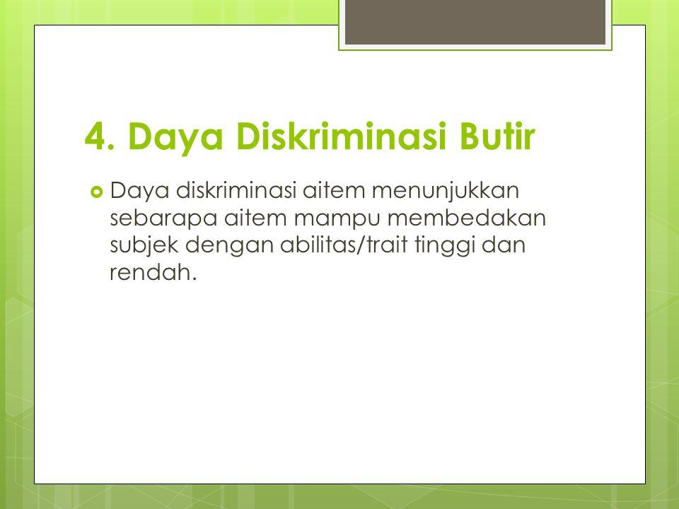 4. Daya Diskriminasi Butir