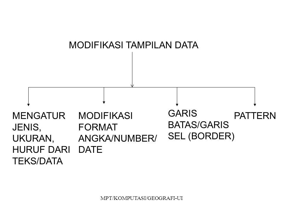 MPT/KOMPUTASI/GEOGRAFI-UI