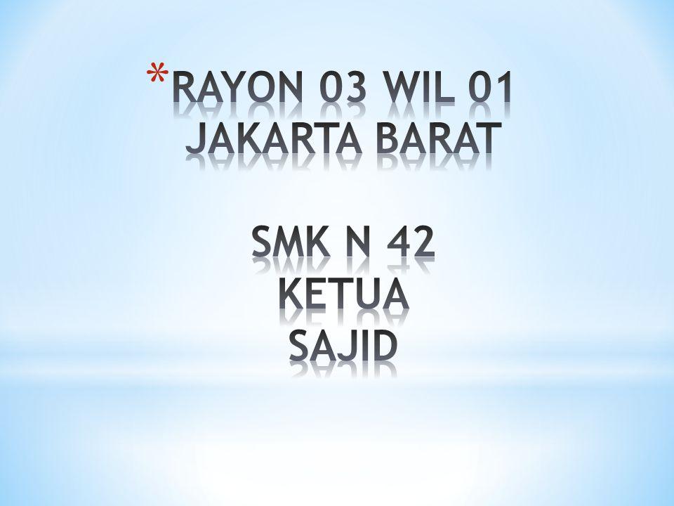 RAYON 03 WIL 01 JAKARTA BARAT SMK N 42 KETUA SAJID