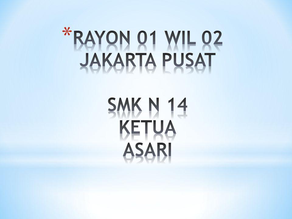 RAYON 01 WIL 02 JAKARTA PUSAT SMK N 14 KETUA ASARI