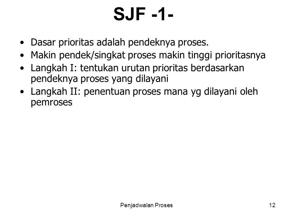 SJF -1- Dasar prioritas adalah pendeknya proses.