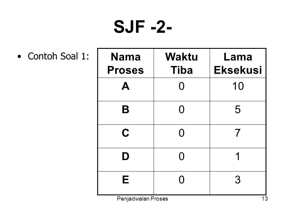 SJF -2- Nama Proses Waktu Tiba Lama Eksekusi A 10 B 5 C 7 D 1 E 3