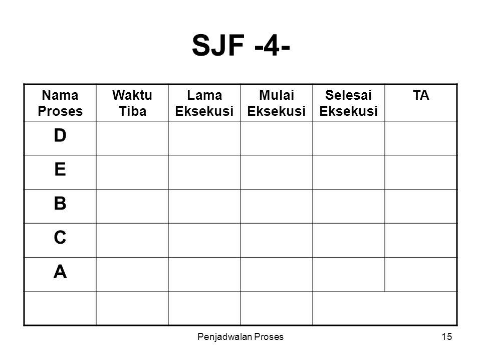 SJF -4- D E B C A Nama Proses Waktu Tiba Lama Eksekusi Mulai Eksekusi