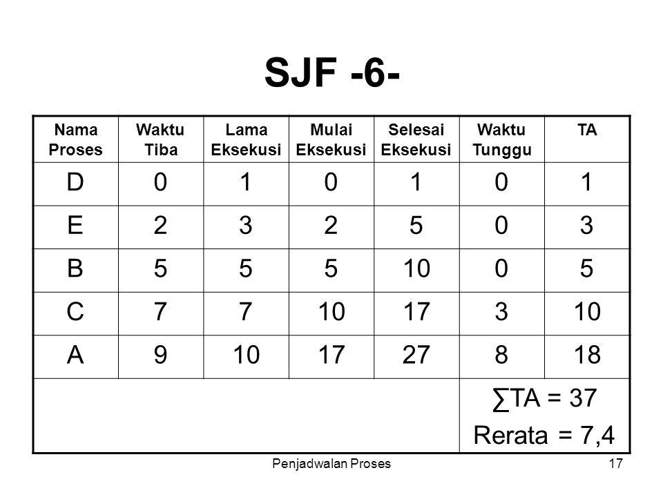 SJF -6- D 1 E 2 3 5 B 10 C 7 17 A 9 27 8 18 ∑TA = 37 Rerata = 7,4