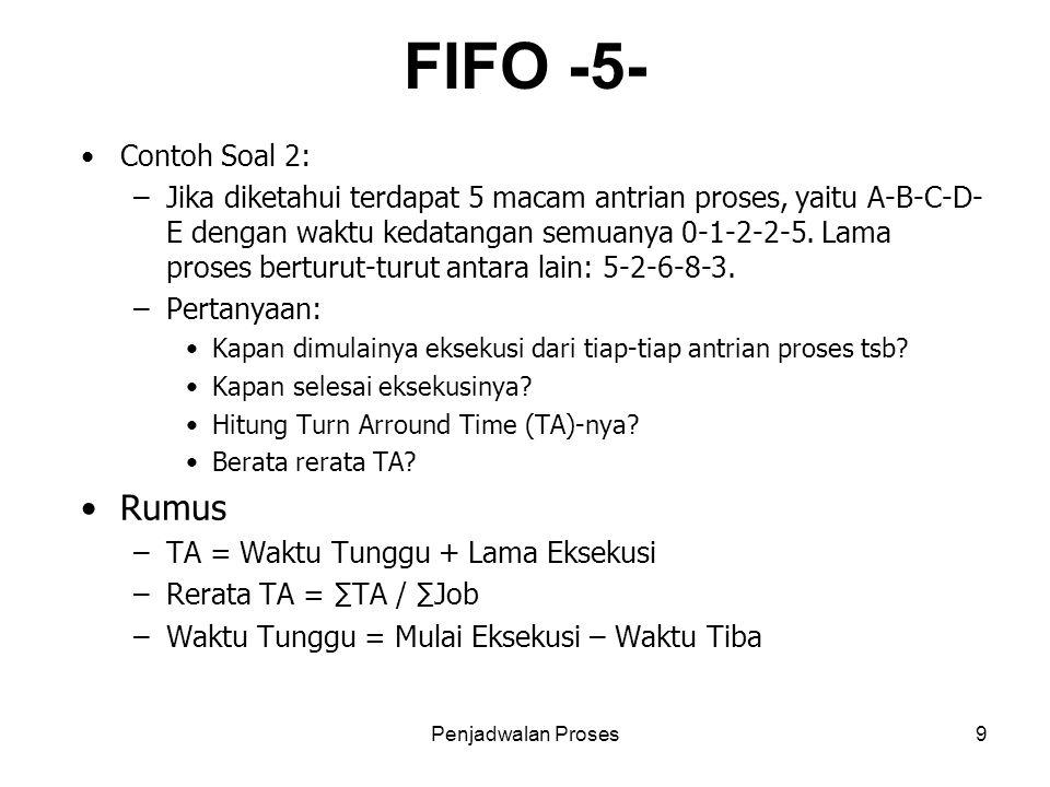 FIFO -5- Rumus Contoh Soal 2: