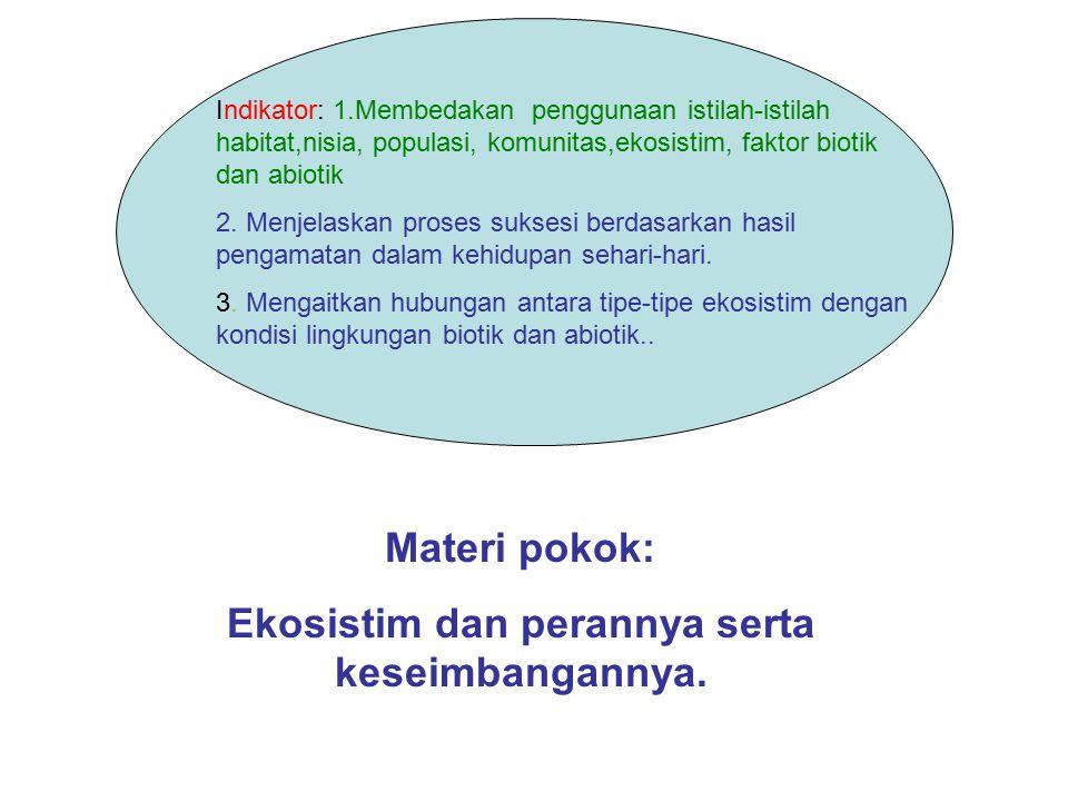 Ekosistim dan perannya serta keseimbangannya.