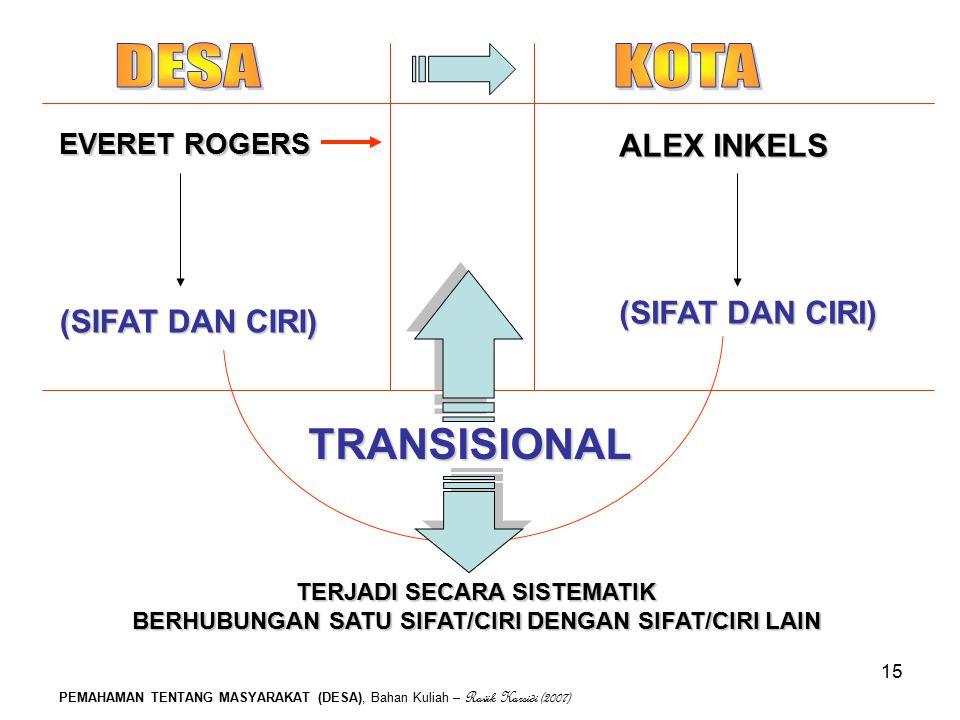 TRANSISIONAL ALEX INKELS (SIFAT DAN CIRI) (SIFAT DAN CIRI)