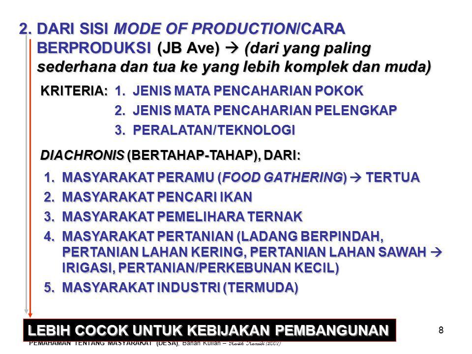 DARI SISI MODE OF PRODUCTION/CARA BERPRODUKSI (JB Ave)  (dari yang paling sederhana dan tua ke yang lebih komplek dan muda)