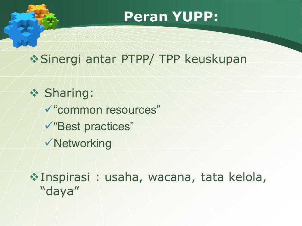 Peran YUPP: Sinergi antar PTPP/ TPP keuskupan Sharing: