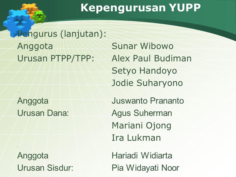 Kepengurusan YUPP Pengurus (lanjutan): Anggota Sunar Wibowo