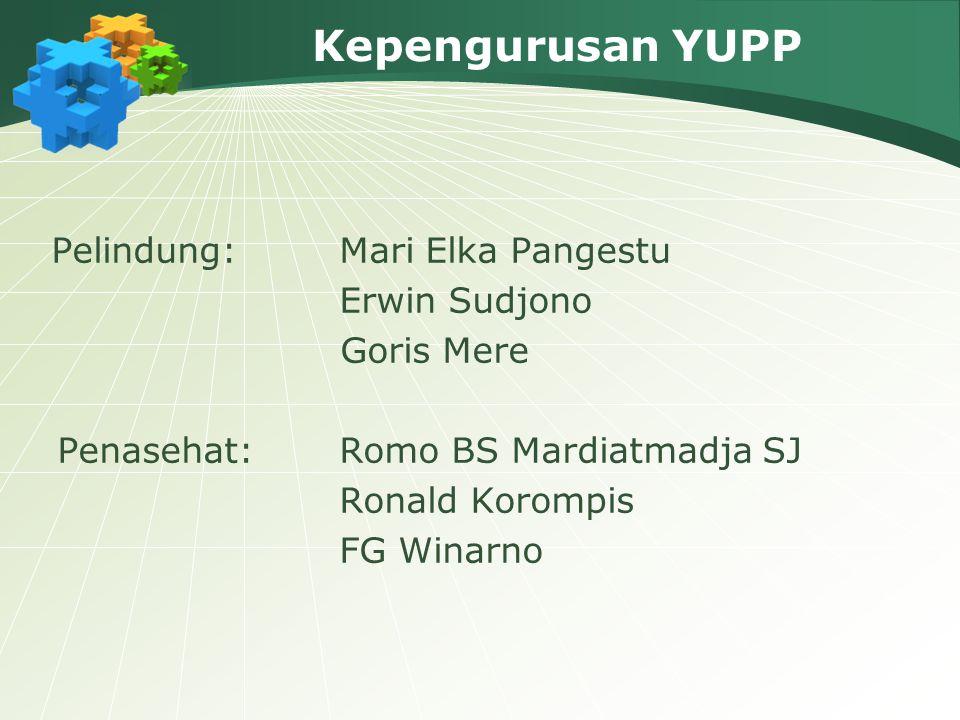 Kepengurusan YUPP Pelindung: Mari Elka Pangestu Erwin Sudjono
