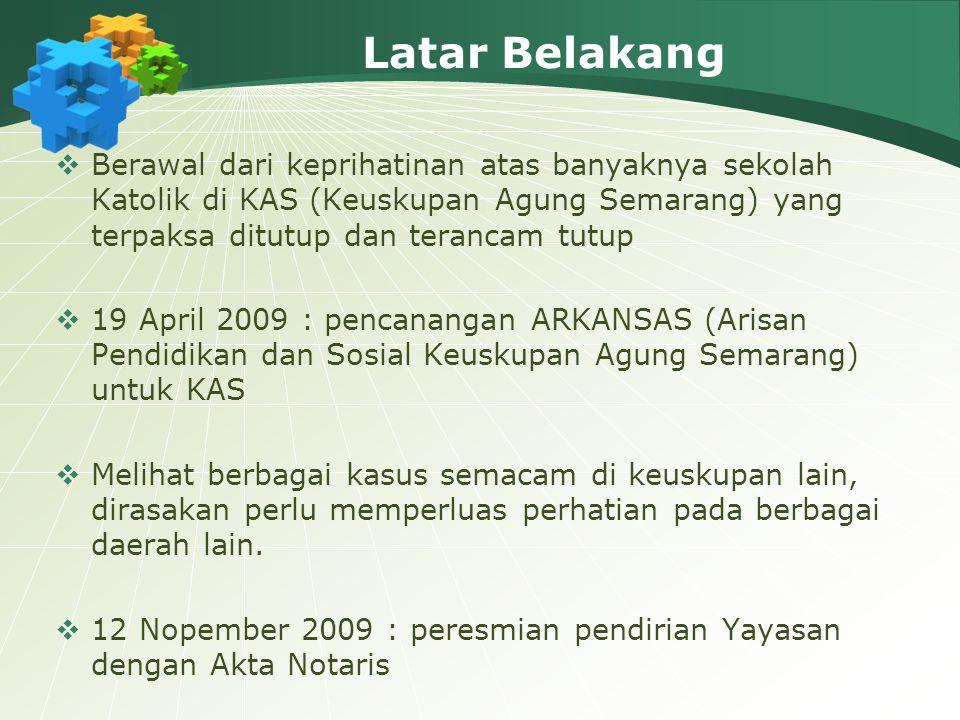 Latar Belakang Berawal dari keprihatinan atas banyaknya sekolah Katolik di KAS (Keuskupan Agung Semarang) yang terpaksa ditutup dan terancam tutup.