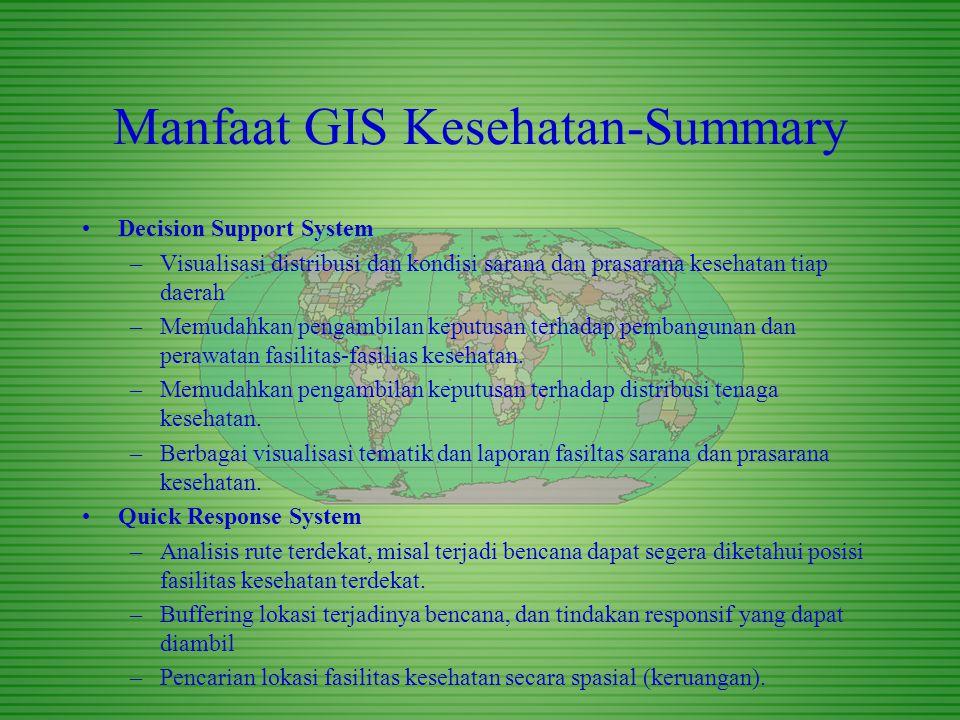 Manfaat GIS Kesehatan-Summary