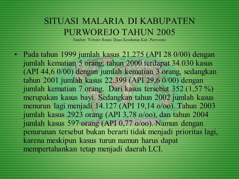 SITUASI MALARIA DI KABUPATEN PURWOREJO TAHUN 2005 Sumber: Website Resmi Dinas Kesehatan Kab. Purworejo