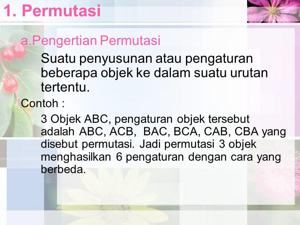 1. Permutasi a.Pengertian Permutasi