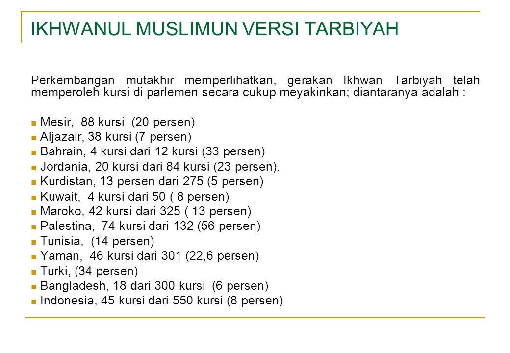 IKHWANUL MUSLIMUN VERSI TARBIYAH