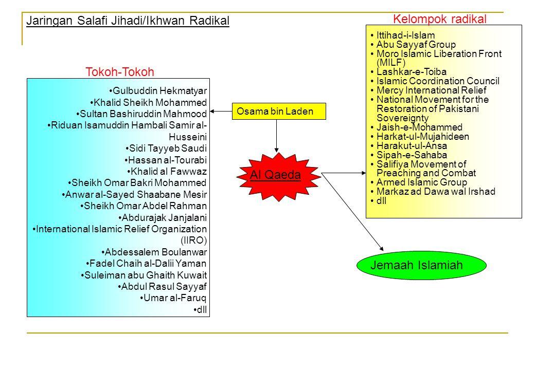 Jaringan Salafi Jihadi/Ikhwan Radikal Kelompok radikal
