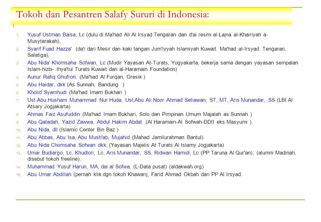 Tokoh dan Pesantren Salafy Sururi di Indonesia: