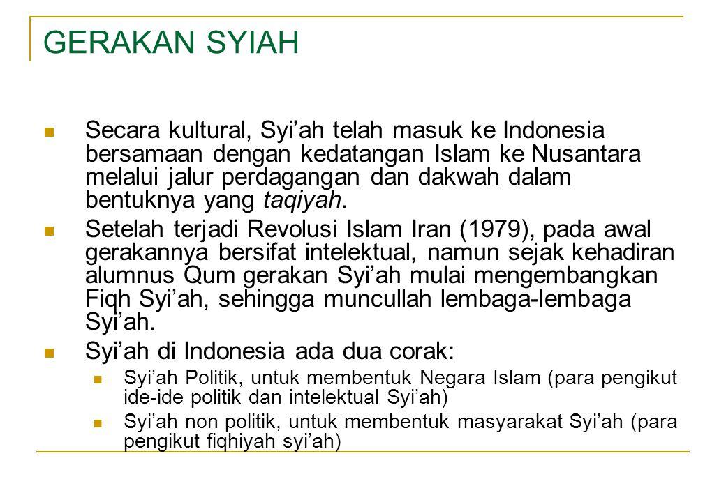 GERAKAN SYIAH