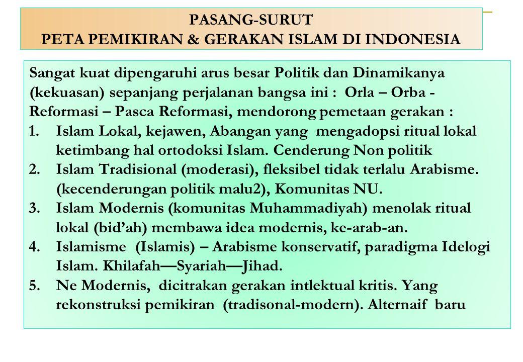 PASANG-SURUT PETA PEMIKIRAN & GERAKAN ISLAM DI INDONESIA