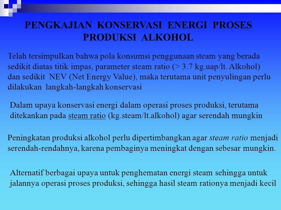 PENGKAJIAN KONSERVASI ENERGI PROSES PRODUKSI ALKOHOL