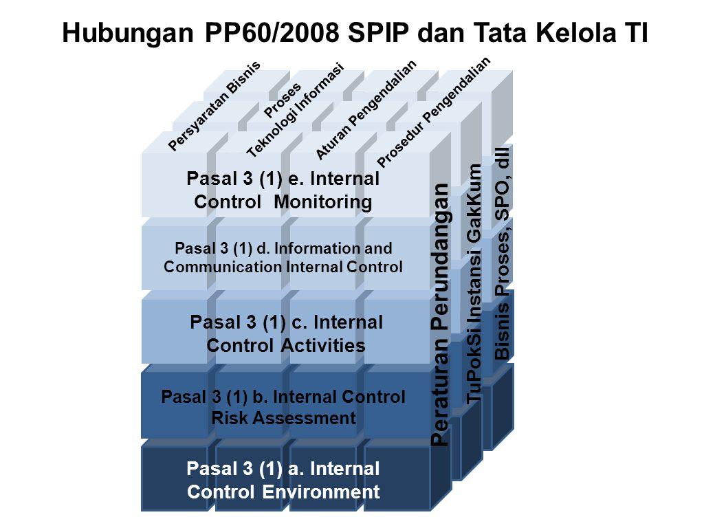 Hubungan PP60/2008 SPIP dan Tata Kelola TI