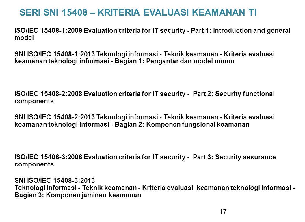 Seri SNI 15408 – Kriteria Evaluasi Keamanan TI