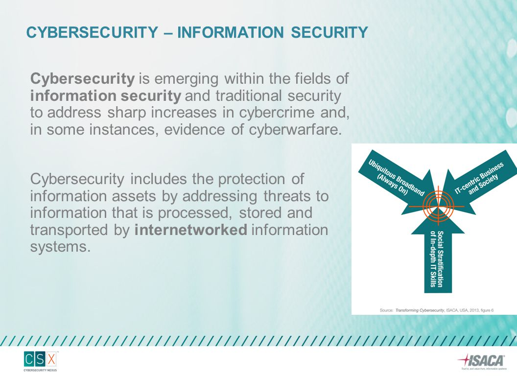 Cybersecurity – information security