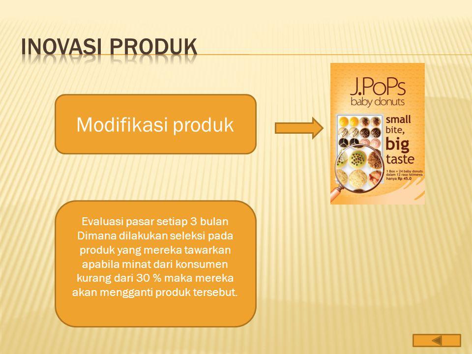 Inovasi Produk Modifikasi produk