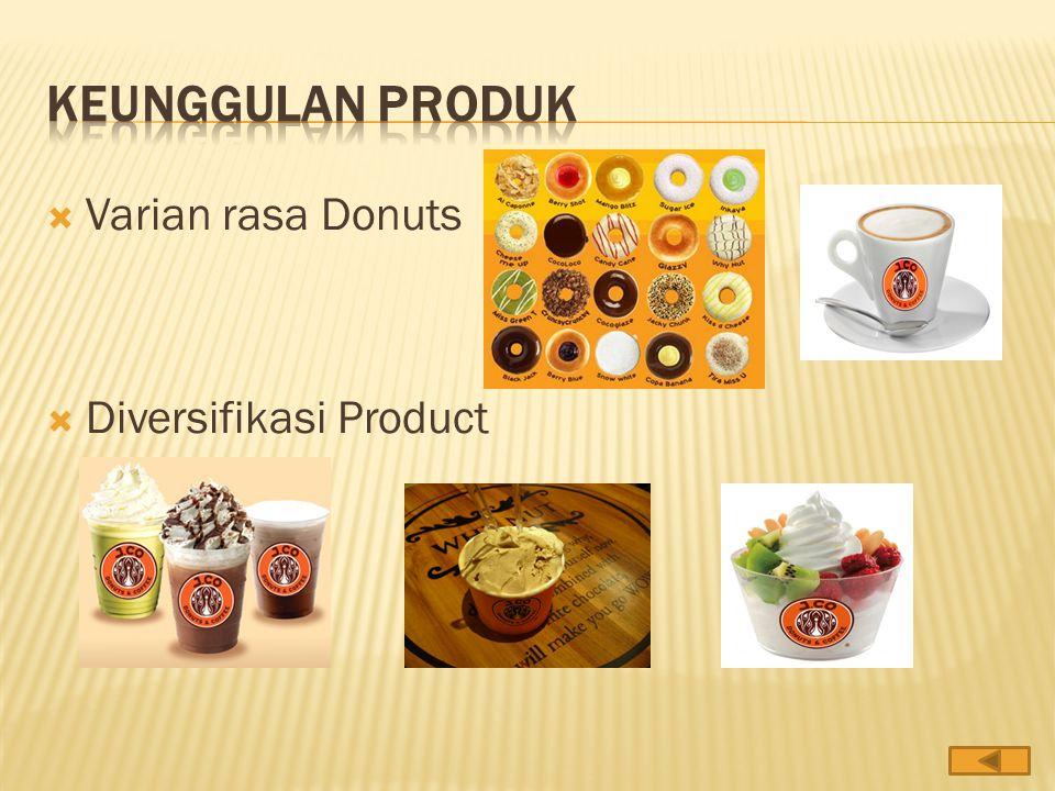 Keunggulan Produk Varian rasa Donuts Diversifikasi Product