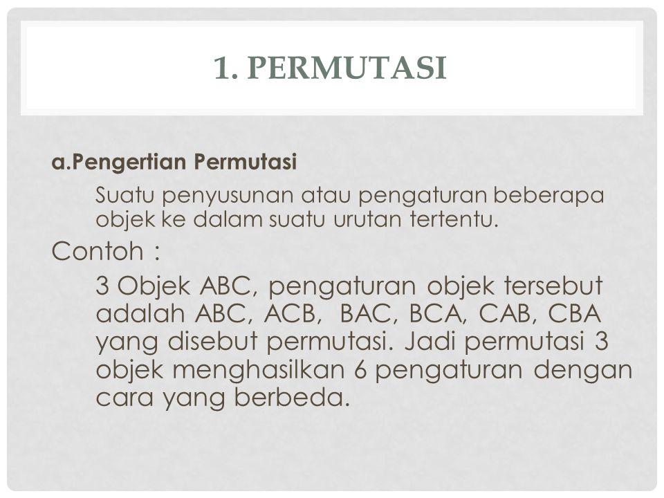 1. Permutasi a.Pengertian Permutasi. Suatu penyusunan atau pengaturan beberapa objek ke dalam suatu urutan tertentu.