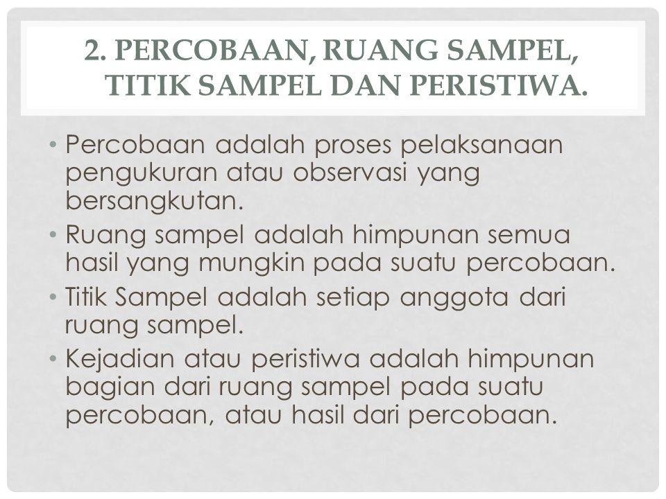 2. Percobaan, Ruang Sampel, Titik Sampel dan Peristiwa.