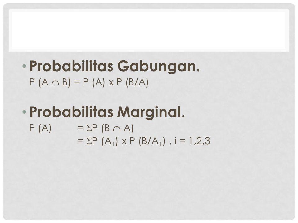 Probabilitas Gabungan. Probabilitas Marginal.