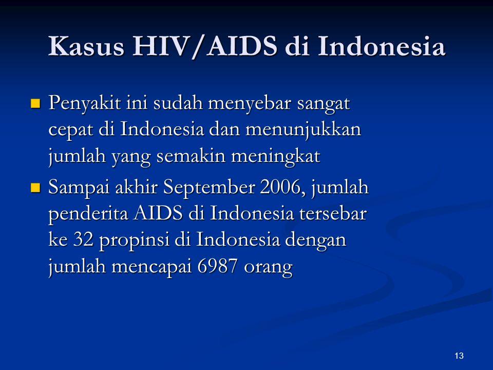 Kasus HIV/AIDS di Indonesia