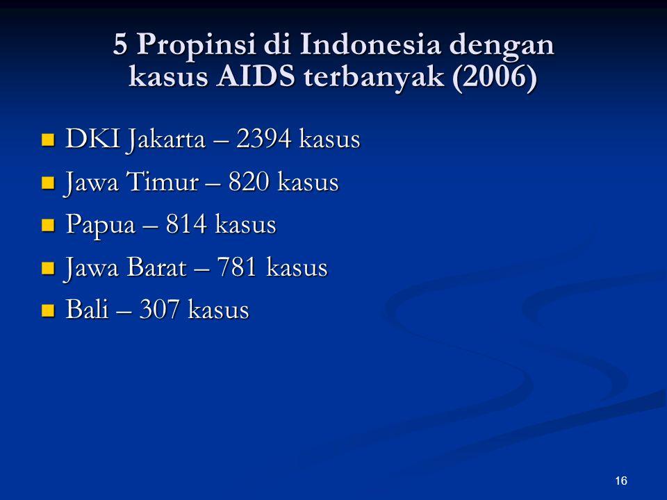 5 Propinsi di Indonesia dengan kasus AIDS terbanyak (2006)