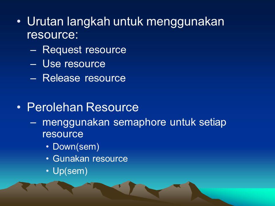 Urutan langkah untuk menggunakan resource: