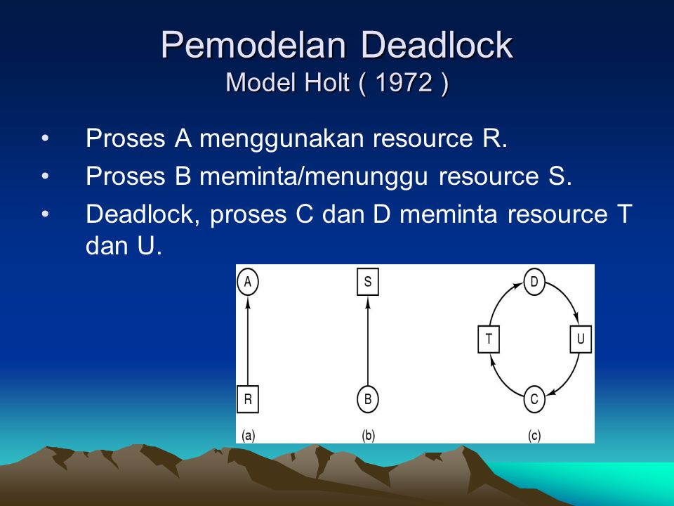 Pemodelan Deadlock Model Holt ( 1972 )