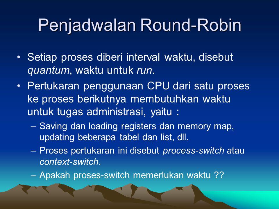 Penjadwalan Round-Robin