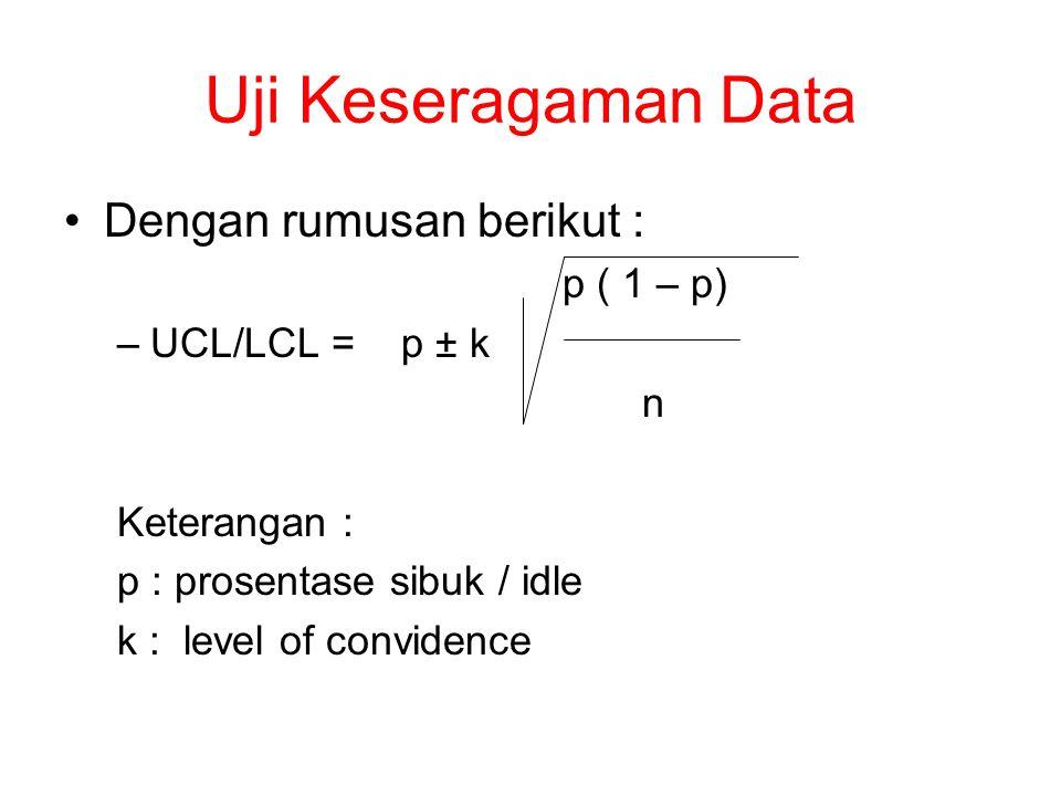 Uji Keseragaman Data Dengan rumusan berikut : p ( 1 – p)