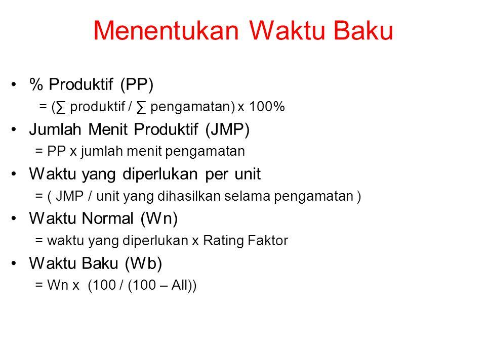 Menentukan Waktu Baku % Produktif (PP) Jumlah Menit Produktif (JMP)