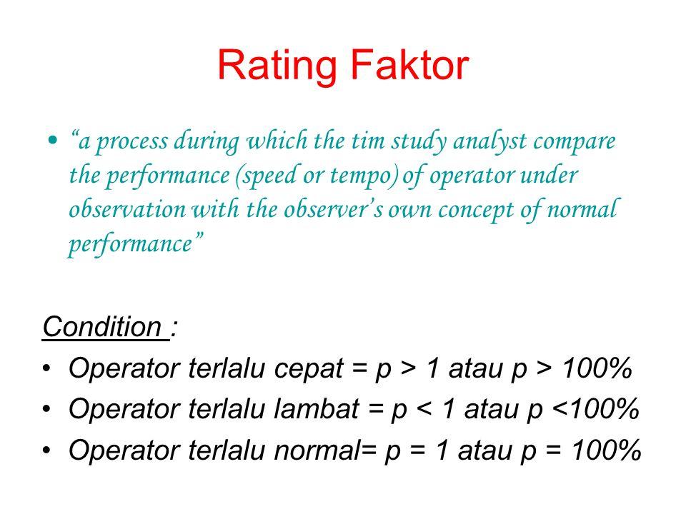 Rating Faktor