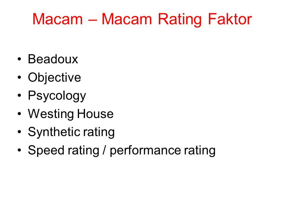 Macam – Macam Rating Faktor