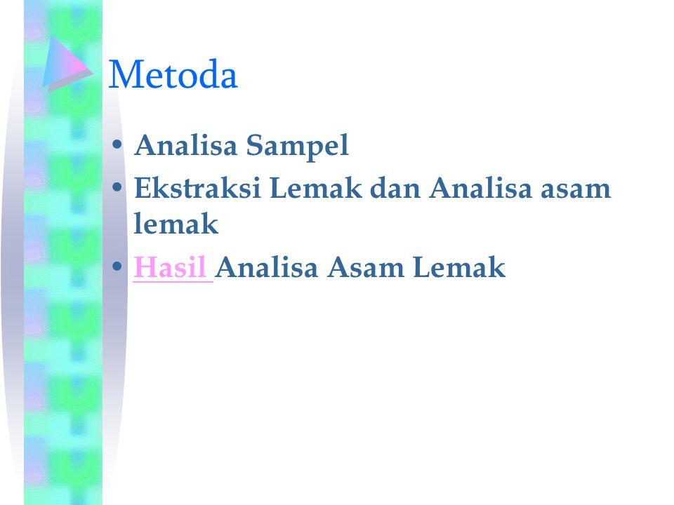 Metoda Analisa Sampel Ekstraksi Lemak dan Analisa asam lemak