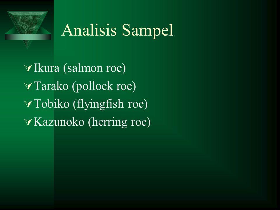 Analisis Sampel Ikura (salmon roe) Tarako (pollock roe)