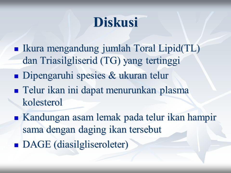 Diskusi Ikura mengandung jumlah Toral Lipid(TL) dan Triasilgliserid (TG) yang tertinggi. Dipengaruhi spesies & ukuran telur.